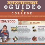 The Poor Student's Guide to College