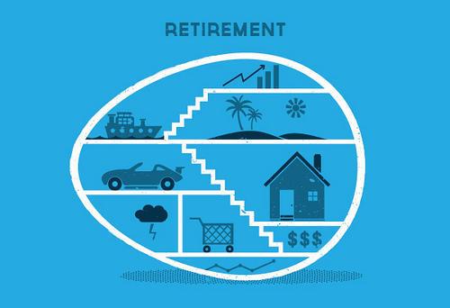 Retirement Graphic