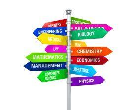 A collection of way finding signs for college majors.